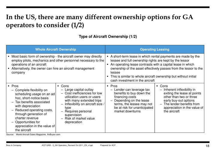 In the US, there are many different ownership options for GA operators to consider (1/2)