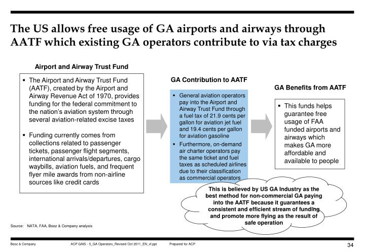 The US allows free usage of GA airports and airways through AATF which existing GA operators contribute to via tax charges