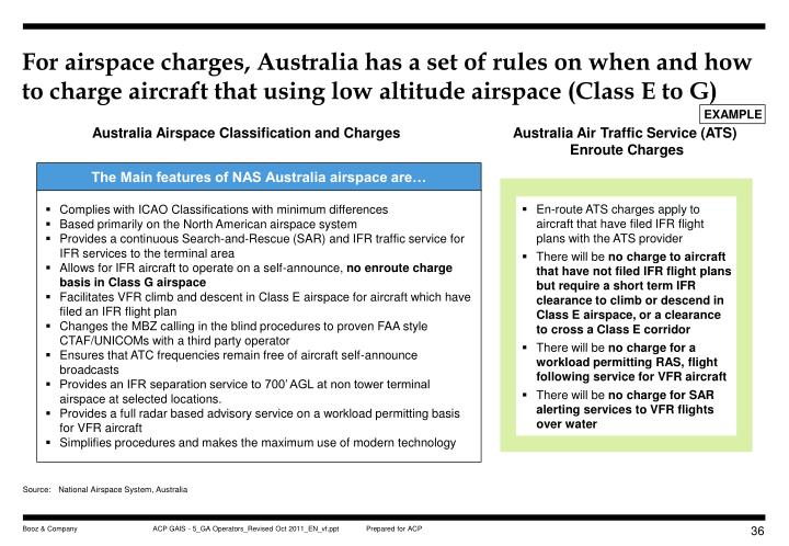 For airspace charges, Australia has a set of rules on when and how to charge aircraft that using low altitude airspace (Class E to G)