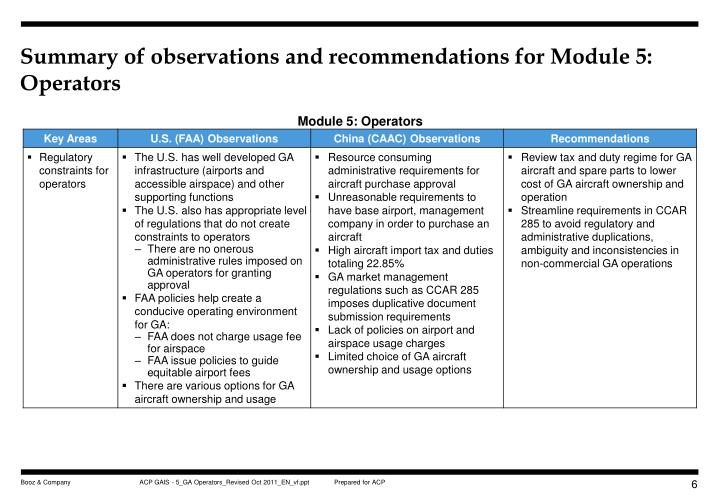 Summary of observations and recommendations for Module