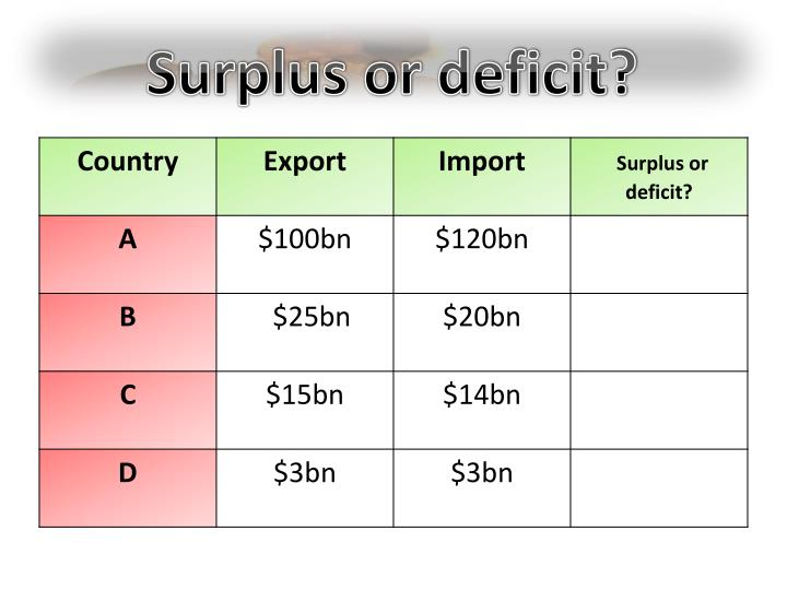 Surplus or deficit?
