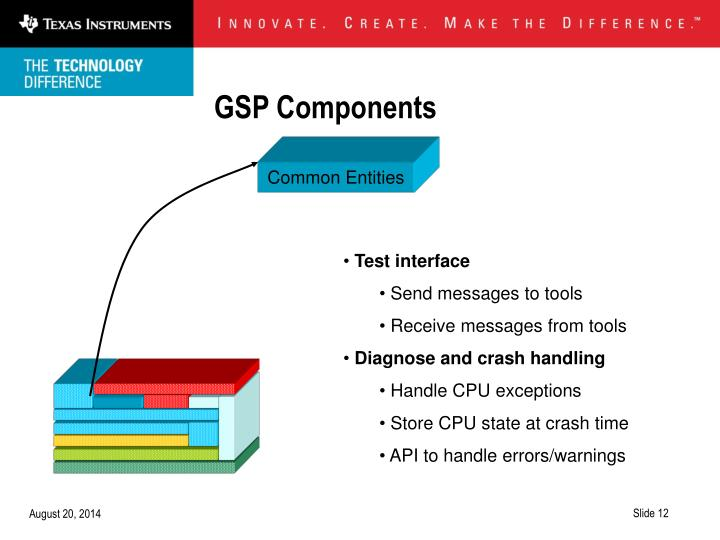 GSP Components