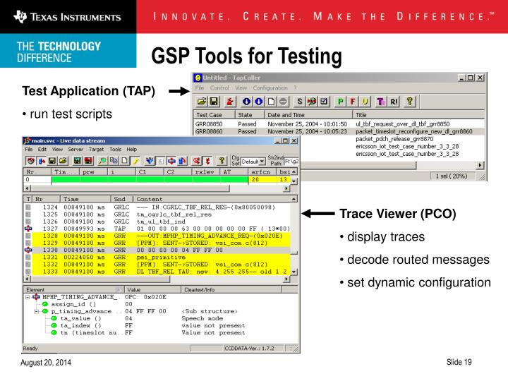 GSP Tools for Testing