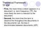 theoretical framework tf idf