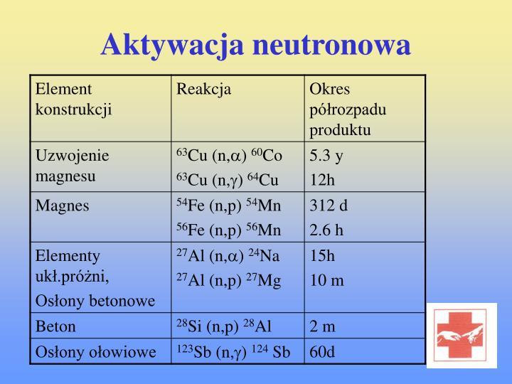 Aktywacja neutronowa
