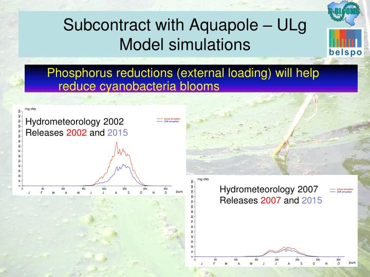 Subcontract with Aquapole – ULg