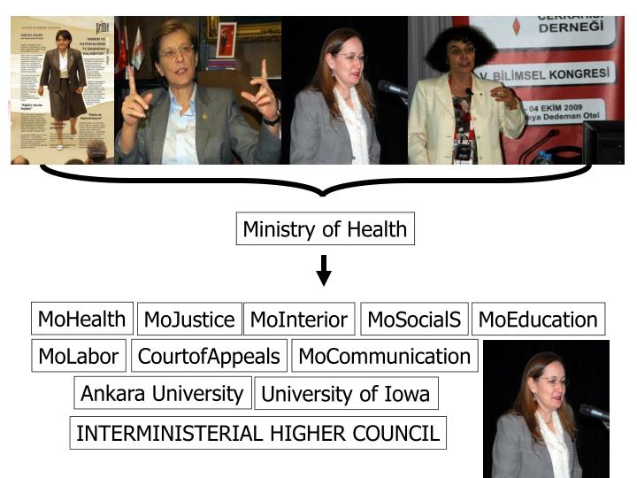 Ministry of Health