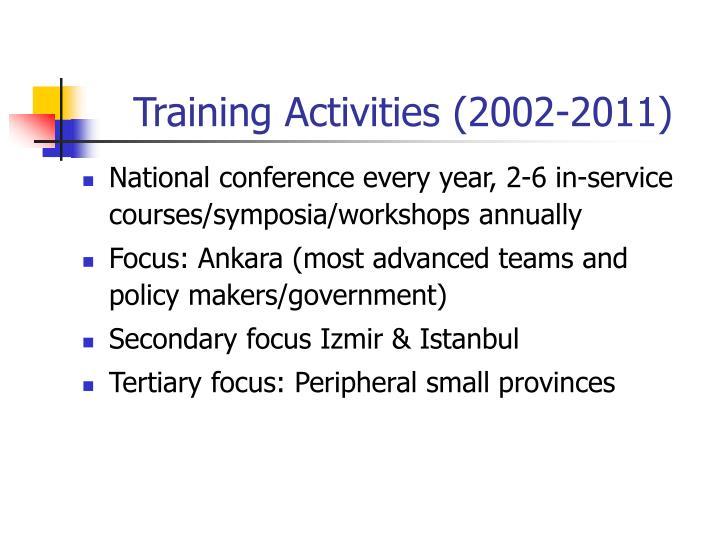 Training Activities (2002-2011)