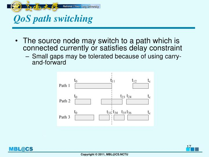 QoS path switching