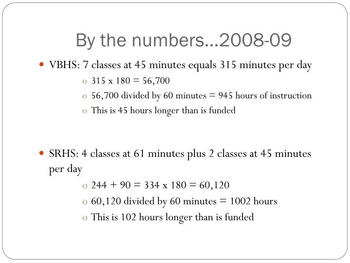 By the numbers…2008-09