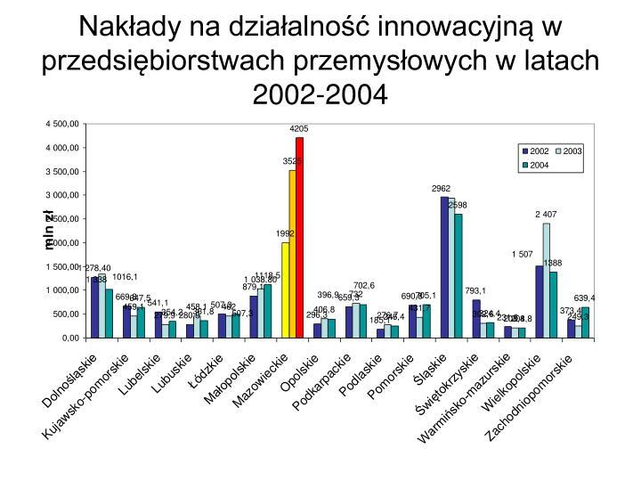 Nakłady na działalność innowacyjną w przedsiębiorstwach przemysłowych w latach 2002-2004