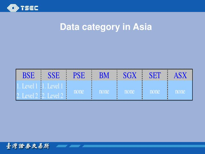 Data category in Asia