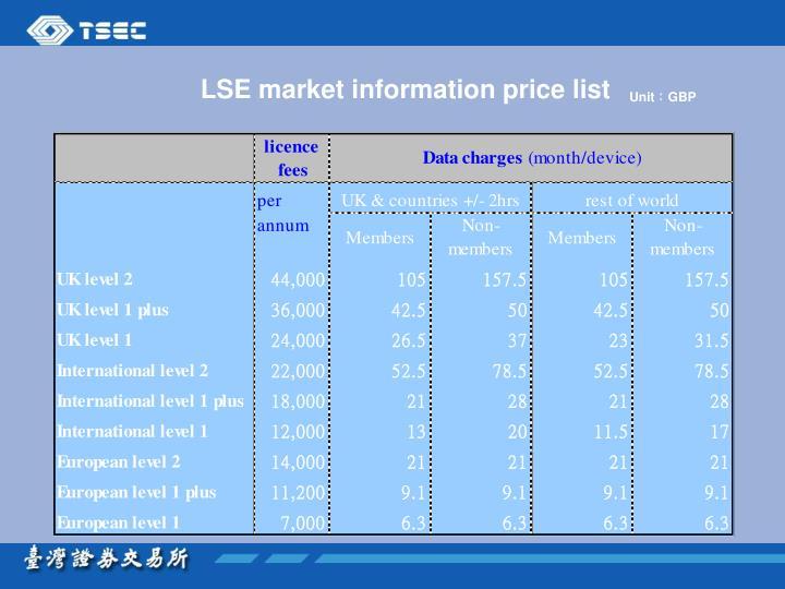 LSE market information price list