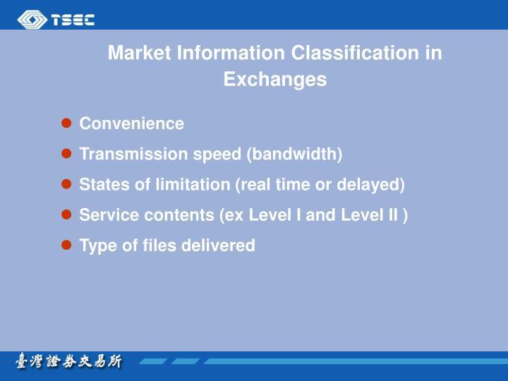 Market Information Classification in