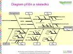 diagram p in a n sledk