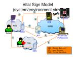 vital sign model system environment view