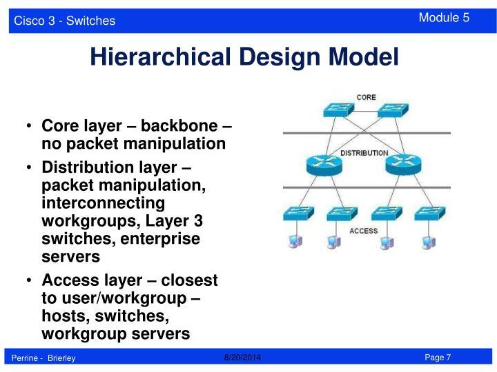 Hierarchical Design Model
