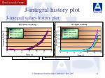 j integral history plot