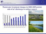 wastewater treatment changes in 2000 2009 period mln of m 3 discharge to surface waters