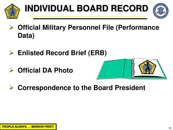 Official Military Personnel File (Performance Data)