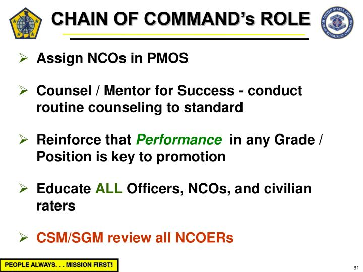 CHAIN OF COMMAND's ROLE