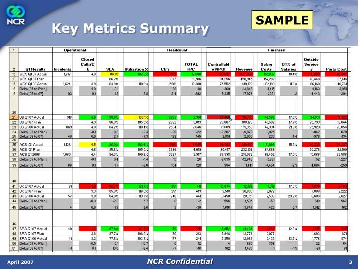 Root metrics study