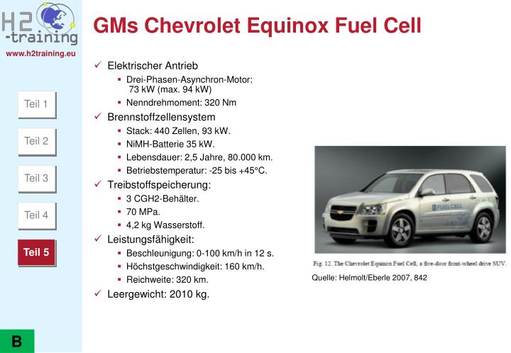 GMs Chevrolet Equinox Fuel Cell