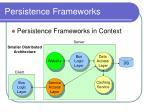 persistence frameworks3