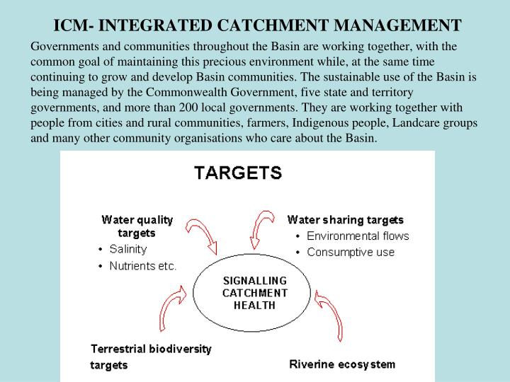 ICM- INTEGRATED CATCHMENT MANAGEMENT