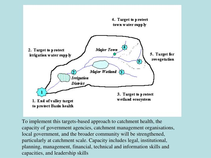 To implement this targets-based approach to catchment health, the capacity of government agencies, catchment management organisations, local government, and the broader community will be strengthened, particularly at catchment scale. Capacity includes legal, institutional, planning, management, financial, technical and information skills and capacities, and leadership skills