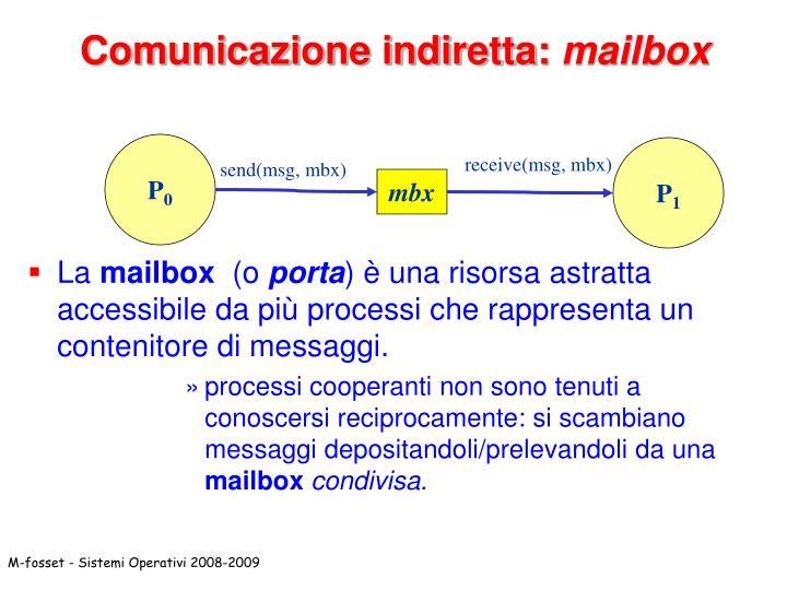 Comunicazione indiretta: