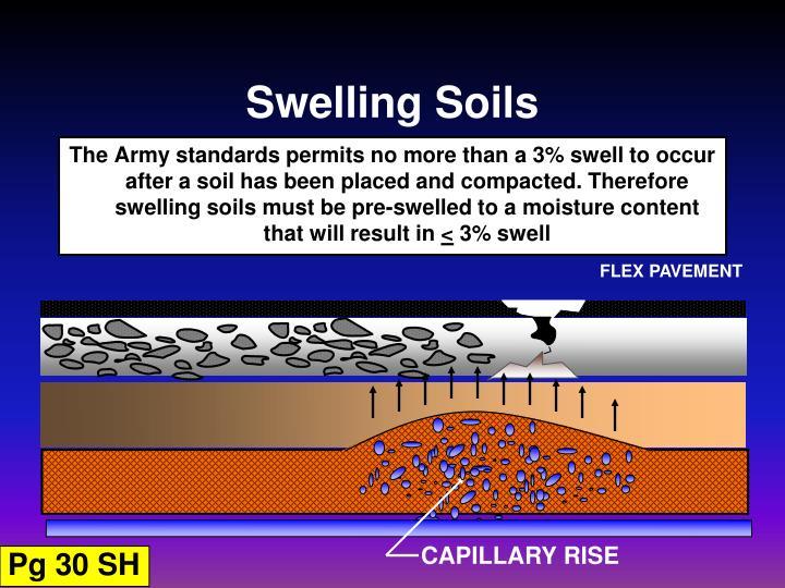 Swelling Soils