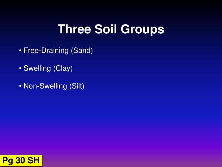 Three Soil Groups