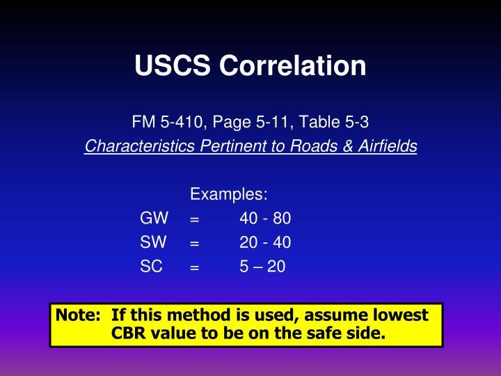 USCS Correlation