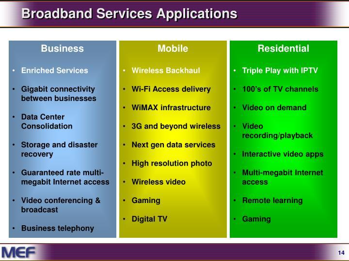Broadband Services Applications