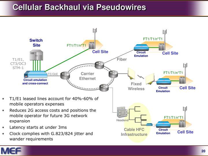 Cellular Backhaul via Pseudowires