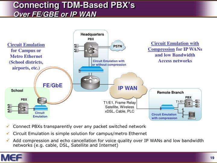Connecting TDM-Based PBX's