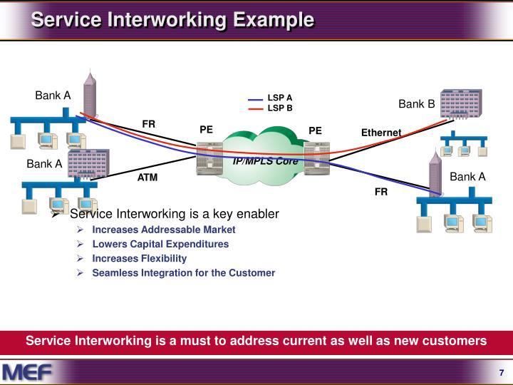 Service Interworking Example