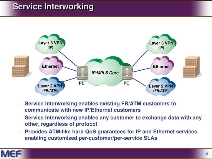 Service Interworking