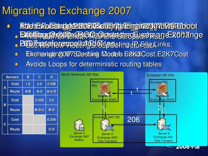 Migrating to Exchange 2007