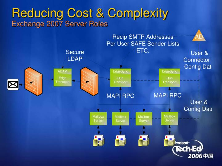 Reducing Cost & Complexity