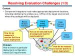 resolving evaluation challenges 1 3