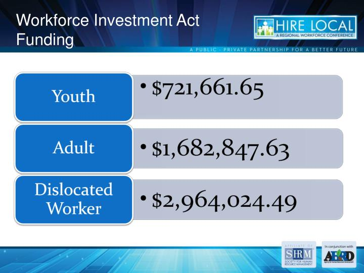 Workforce Investment Act Funding