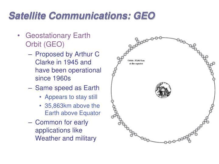 Satellite Communications: GEO