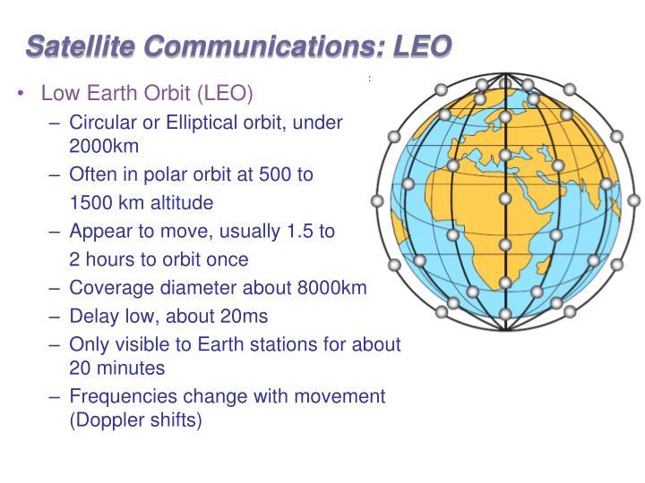 Satellite Communications: LEO
