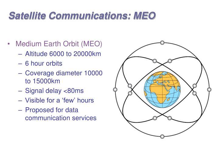 Satellite Communications: MEO