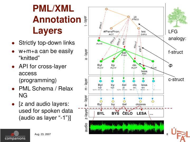 PML/XML