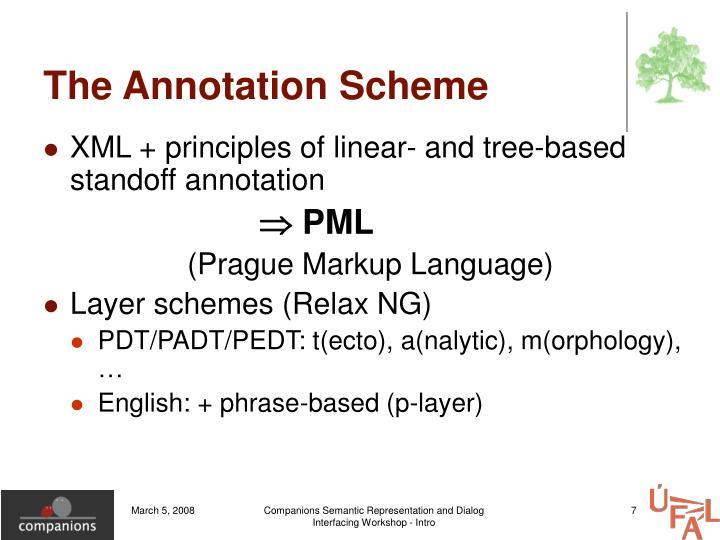 The Annotation Scheme