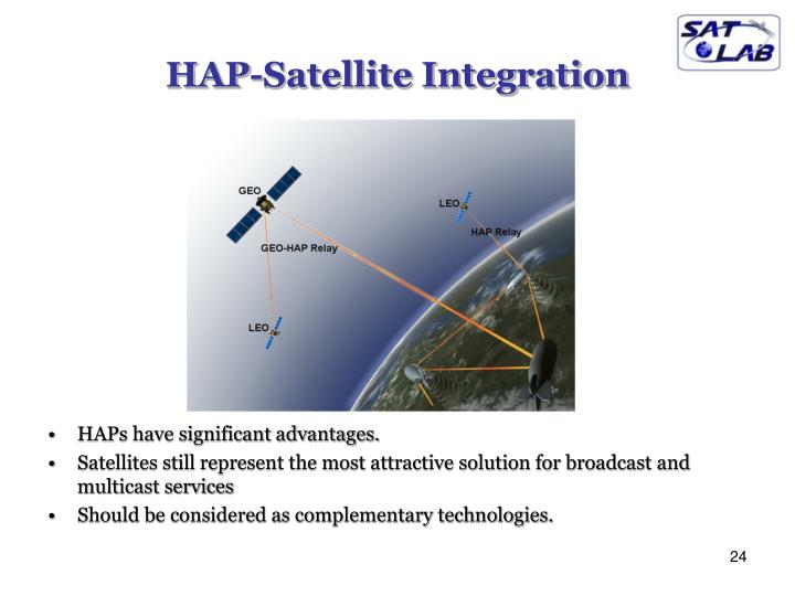 HAP-Satellite Integration