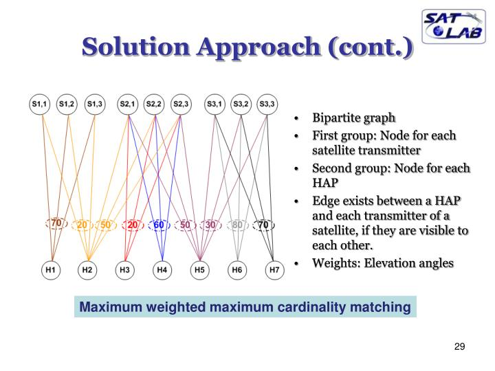 Solution Approach (cont.)